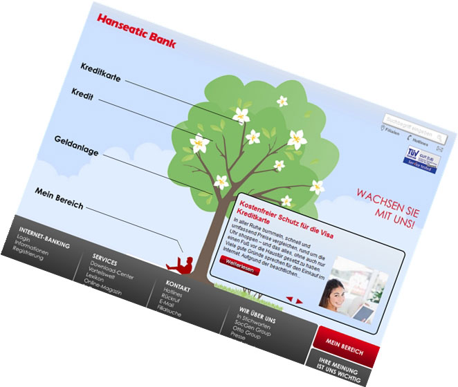 HANSEATICBANK / Online-Content, Background-Texte, SEO-Optimierung