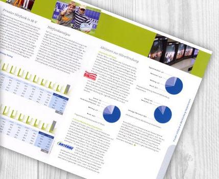 Marketingagentur und Online Marketing Agentur für Geschäftsberichte