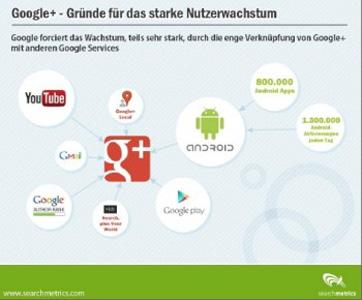 Social Media Vortrag für Healthcare-Konzern in Köln