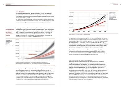 Ausgezeichnete Tätigkeitsberichte werden für Kunden in Wien und Stuttgart durch Grafiker und Redakteure der Agentur erstellt.