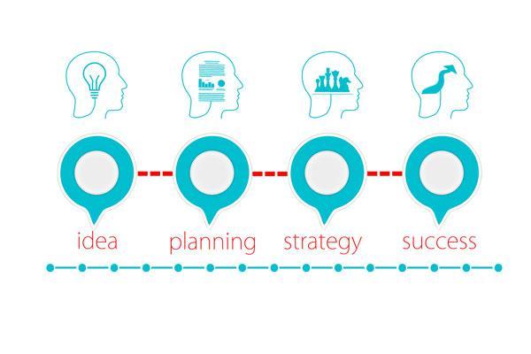 content marketing redaktion strategie