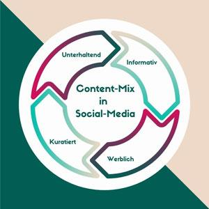 content-mix social-media-strategie