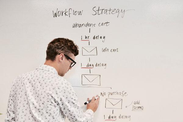 content strukturieren
