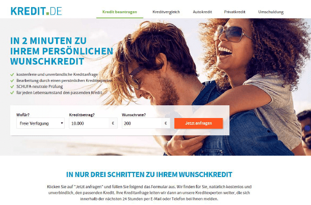 Online Content Marketing Agenur für Kredit-Portal
