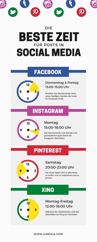 Social Media Strategie Inhalte und Zeiten